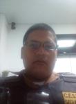 Chico de 26 años busca chica en Ecuador, Ibarra