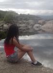 Chica de 24 años busca chico en Argentina