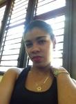 Chica de 19 años busca chico en Cuba, Moa