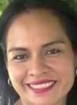 Mujer de 36 años busca hombre en Colombia, Norte De Santander