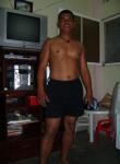 Hombre de 32 años busca mujer en Ecuador, Guayaquil
