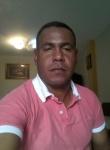 Hombre de 41 años busca mujer en Ecuador, Guayaquil
