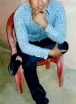 Hombre de 30 años busca mujer en Nicaragua, Managua
