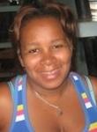 Mujer de 41 años busca hombre en Cuba, Santiago De Cuba