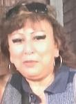 Mujer de 48 años busca hombre en Perú, Lima