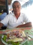 Hombre de 30 años busca mujer en Perú, Lima Peru