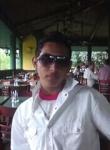 Chico de 21 años busca chica en Nicaragua, Managua